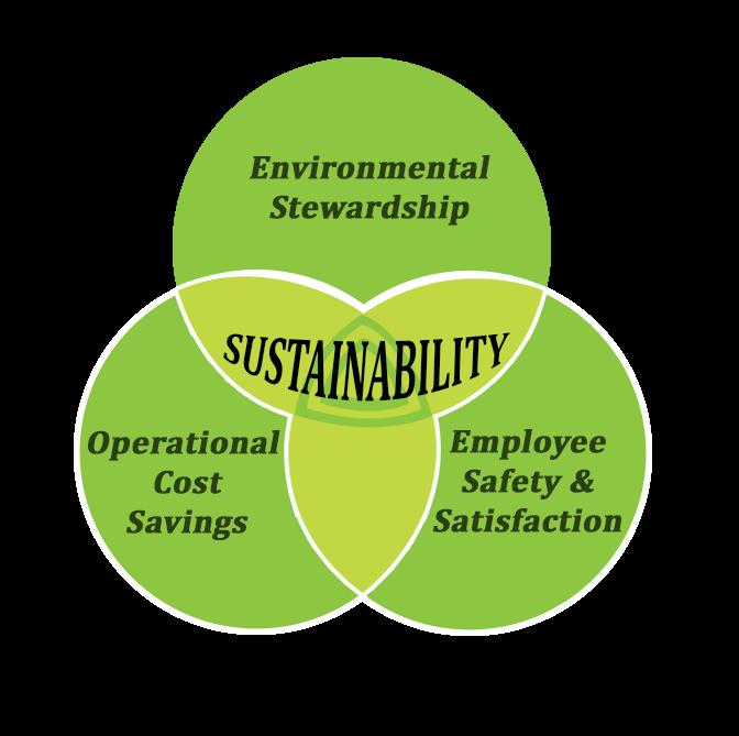 Brine Production Green Initiative